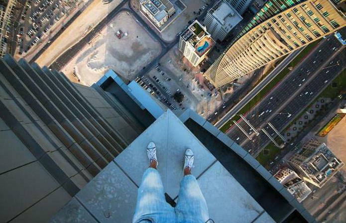 fear of acrophobia