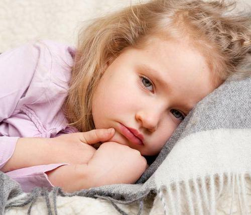 tonsillitis in children symptoms and treatment of photos