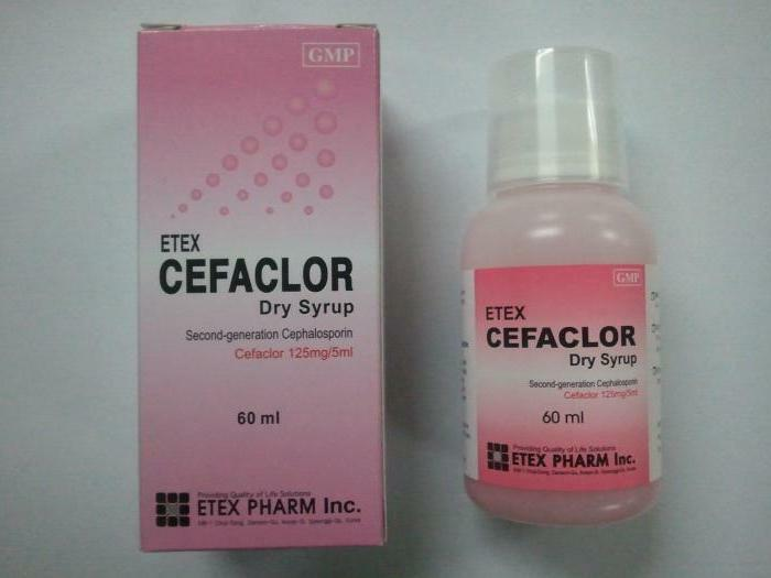cefaclor instructions for use